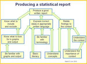 sample statistical report framework for statistical report writing learn and teach 7 best images of survey charts in excel excel survey