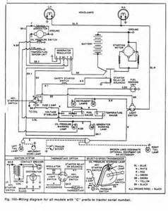 ford 3000 sel diagrams ford free engine image for user
