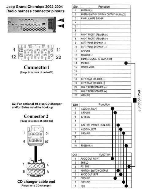 jeep grand stereo wiring diagram 1996 jeep