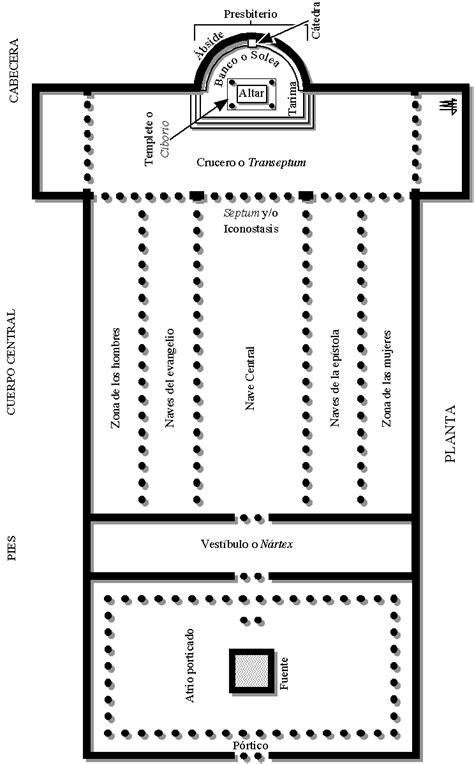 le layout definition el mirador de las artes diciembre 2011
