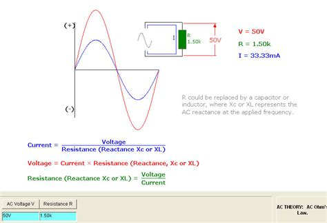 inductive reactance theory to understand the concept of reactance of an inductor and its frequency dependence 28 images