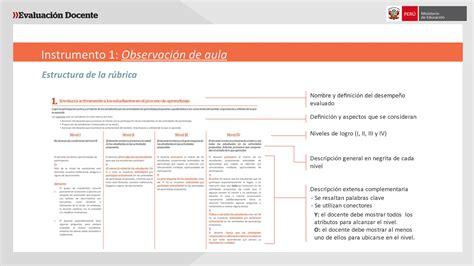 orden de merito para contratos docente 2016 minedu cuadro de mrito para contrato docente 2016 minedu