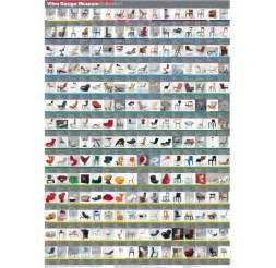 Arne Jacobsen poster vitra design museum collection vitra design