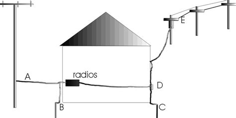 house earthing diagram outdoor wiring your shed outdoor free engine image for