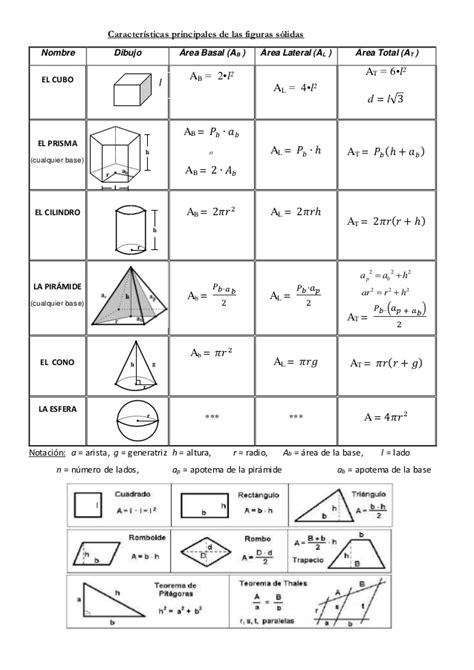 imagenes formulas matematicas resumen formulas en matem 225 tica para bachillerato 2015