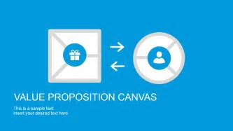 value proposition template value proposition canvas powerpoint template slidemodel
