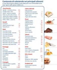 glicemia dieta alimentare la tabella degli alimenti con l indice glicemico pi 249 basso