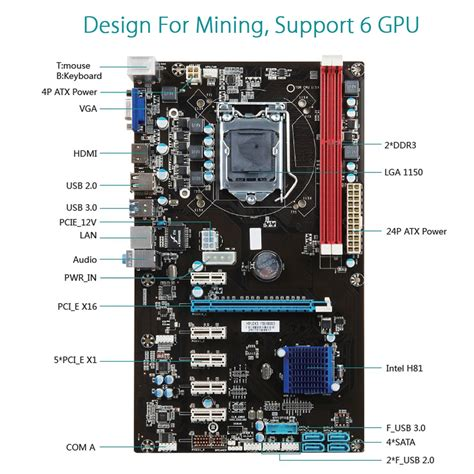 Bitcoin Mining Gpu 5 by 6 Gpu Mining Motherboard For Eth Bitcoin Miners Crypto
