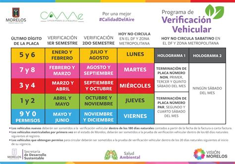 calendario de verificacin puebla 2016 calendario verificacion vehicular estado de mexico 2015