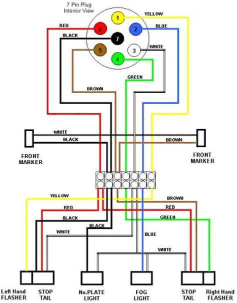 trailer wiring diagram  pin  wires flat trailer wiring diagram