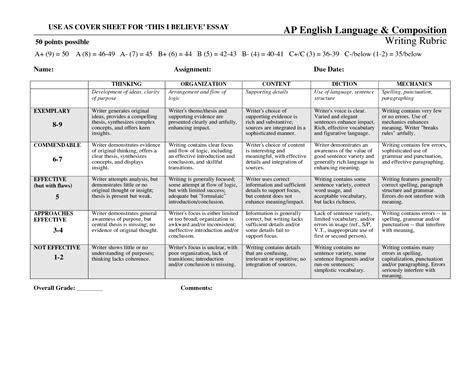 Ap Language Composition Persuasive Essay Rubric by Composition Essay