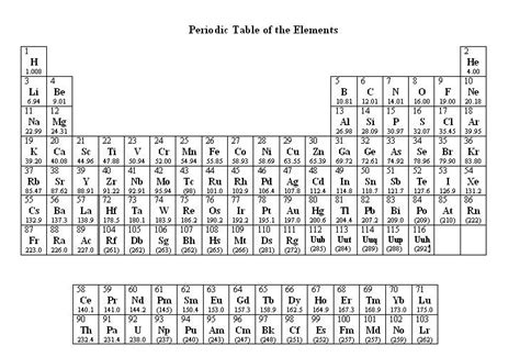 periodic table w atomic number e rozrywka info