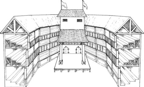 The Globe Theatre Outline globe theater clipart 34