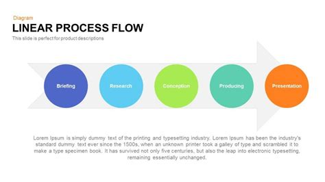 process flow template powerpoint linear process flow powerpoint and keynote template