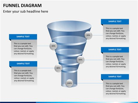 funnel diagram powerpoint template sketchbubble