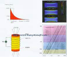 what is principle of induction heater what is induction heating induction heating expert