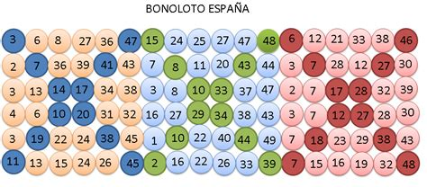 real 01 16 2016 como ganar la lotera leidsa dominicana de resultados loteria de 30 01 16 resultados para