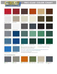 pac clad color chart 5v crimp metal master shop