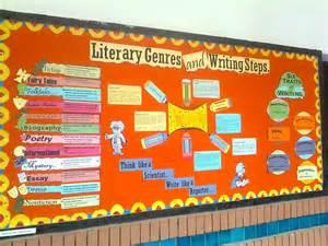Essay As A Literary Genre by