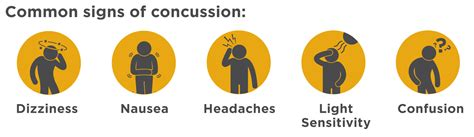 concussion symptoms s story concussions in soccer childress institute