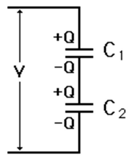 capacitor hyperphysics capacitance