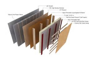 Home Design Exterior Walls 4 years 5 walls 6 projects nw passive house lessons