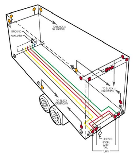 semi 7 pin trailer wiring diagram semi get free image