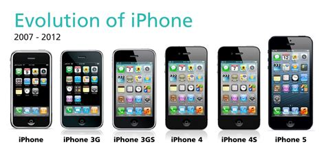 one iphone iphone 1