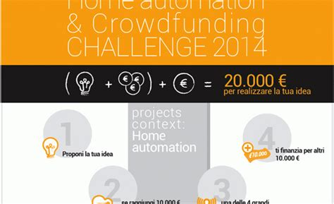 home automation crowdfunding challenge 2014 domotica