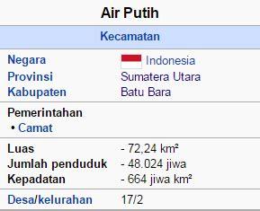 kode pos kecamatan air putih kode pos indonesia
