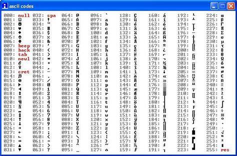 convert string utf 8 code ignou mca assignment 2014 15