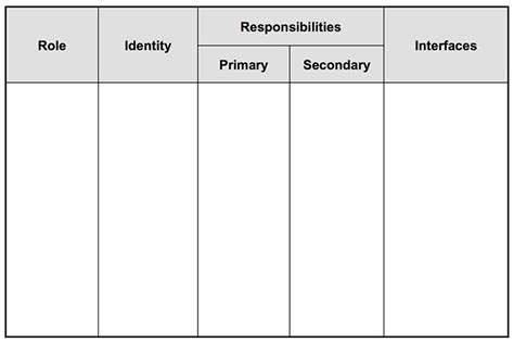 team roles and responsibilities template free ppt and pdf
