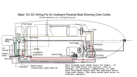 boat wiring diagram http newboatbuilders pages