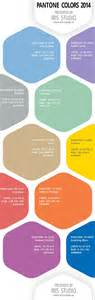 pantone color code spring colors of 2014 by pantone with color codes cmyk