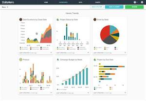 how do i reorder the charts in a dashboard help datahero