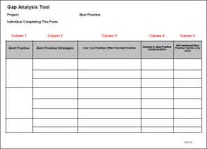 design analysis template gap analysis template cyberuse