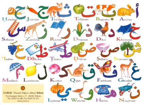 lettere arabe alfabeto pi 249 arabofili siamo a treviso orybal s weblog