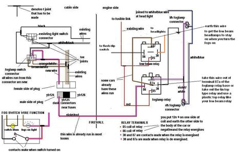 led light bar wiring diagram for galaxy wiring diagram