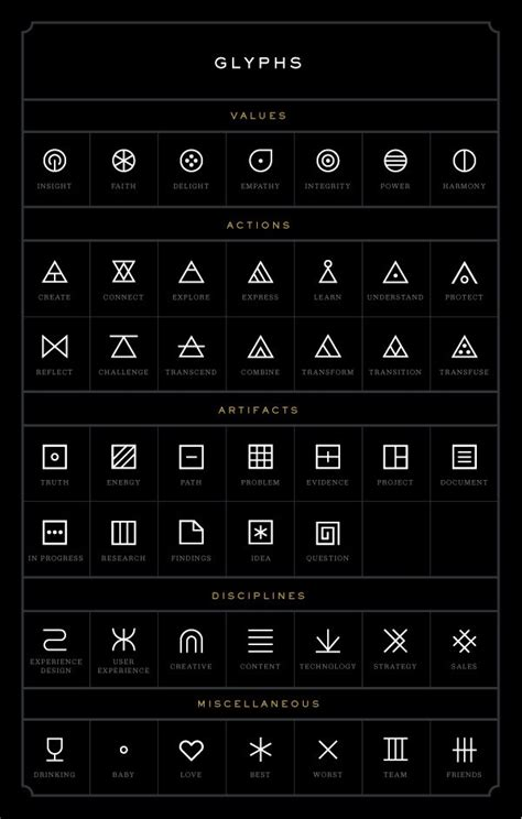 glyphs tattoo ideas central