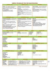 useful vocabulary for the igcse examination