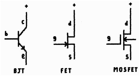 bipolar transistor and fet bipolar transistor and fet 28 images fet vs bjt vs igbt what s the right choice for your