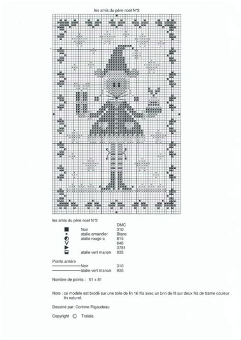 tappeti a punto croce pin di eileen cameron su counted cross stitch punto