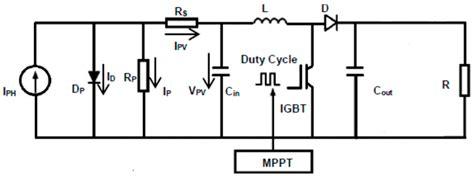 balance wiring diagram pdf balance just another wiring site