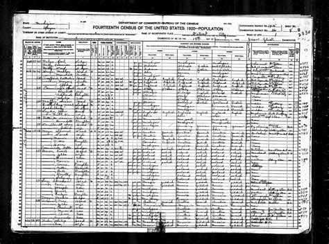 Us Census Search Census Records Genealogy Bringing Our Past Present Together
