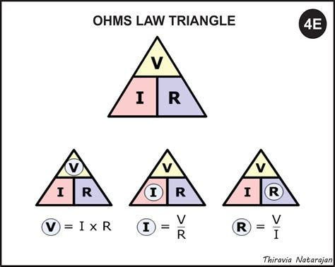ohm s formula triangle clilstore unit 5101 basic magnitudes and resolution of electrical circuits