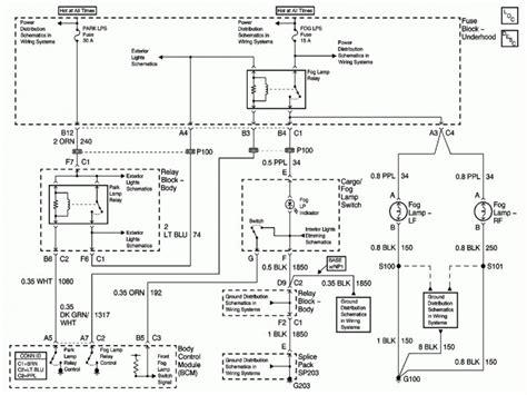 2007 silverado headlight wiring diagram 2008 chevy throughout 2002 on gmc wiring diagram chevy silverado fog light switch diagram wiring forums