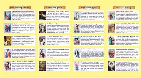 Buku Doa Katolik Doa Sumber Kekuatan 1 buku doa rosario images