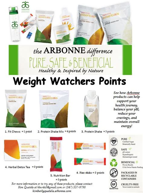 Detox Business by Weight Watchers Points For Popular Arbonne Clean