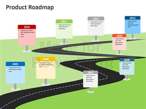roadmap powerpoint template free product roadmap powerpoint template editable ppt