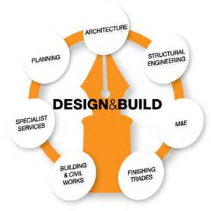 create a building design build copeland group